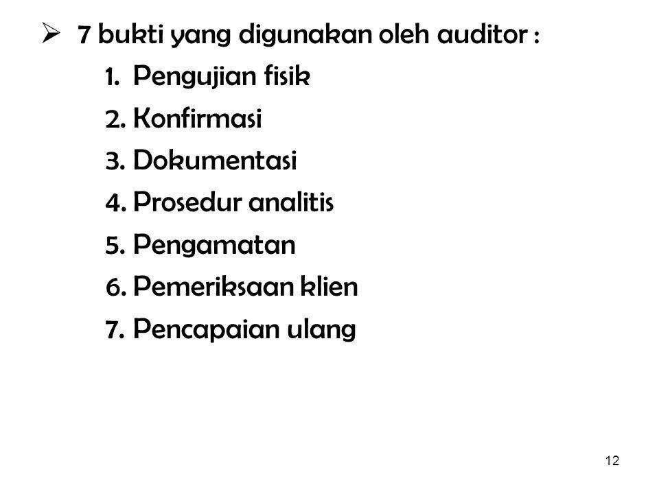 12  7 bukti yang digunakan oleh auditor : 1.Pengujian fisik 2.Konfirmasi 3.Dokumentasi 4.Prosedur analitis 5.Pengamatan 6.Pemeriksaan klien 7.Pencapa