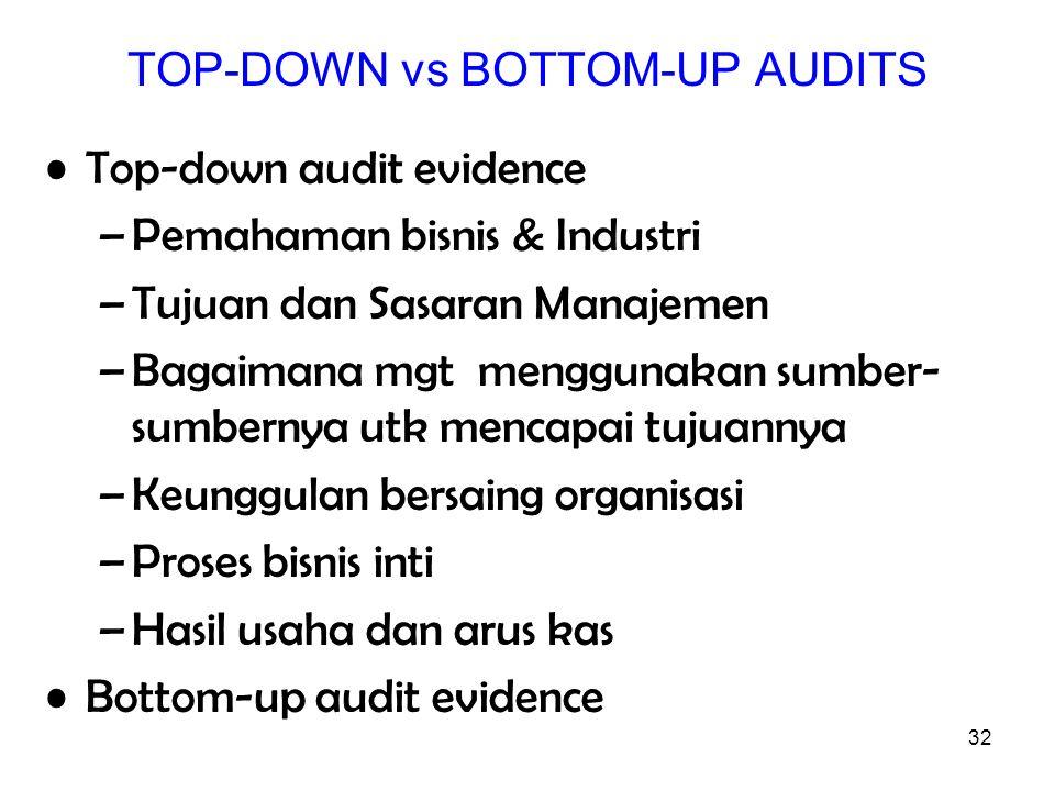 32 TOP-DOWN vs BOTTOM-UP AUDITS Top-down audit evidence –Pemahaman bisnis & Industri –Tujuan dan Sasaran Manajemen –Bagaimana mgt menggunakan sumber-