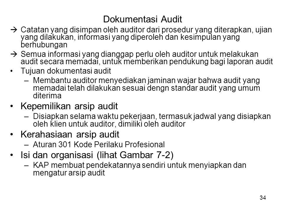 34 Dokumentasi Audit  Catatan yang disimpan oleh auditor dari prosedur yang diterapkan, ujian yang dilakukan, informasi yang diperoleh dan kesimpulan