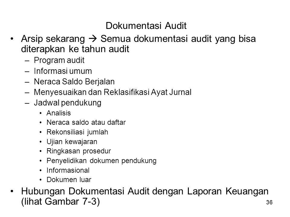 36 Dokumentasi Audit Arsip sekarang  Semua dokumentasi audit yang bisa diterapkan ke tahun audit –Program audit –Informasi umum –Neraca Saldo Berjala