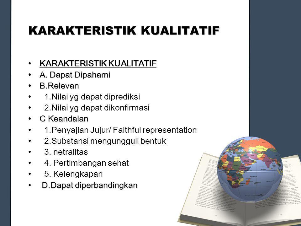 KARAKTERISTIK UALITATIF KARAKTERISTIK KUALITATIF KARAKTERISTIK KUALITATIFKARAKTERISTIK KUALITATIF A. Dapat DipahamiA. Dapat Dipahami B.RelevanB.Releva