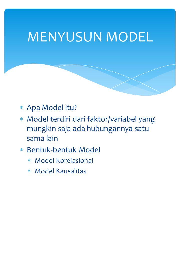  Apa Model itu?  Model terdiri dari faktor/variabel yang mungkin saja ada hubungannya satu sama lain  Bentuk-bentuk Model  Model Korelasional  Mo