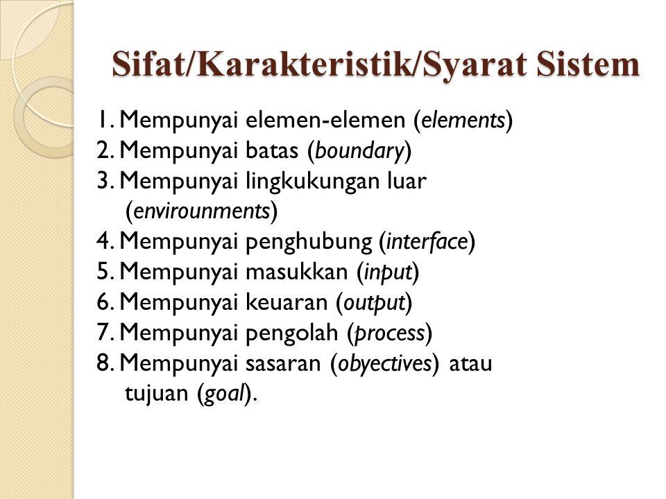 Sifat/Karakteristik/Syarat Sistem 1. Mempunyai elemen-elemen (elements) 2. Mempunyai batas (boundary) 3. Mempunyai lingkukungan luar (envirounments) 4