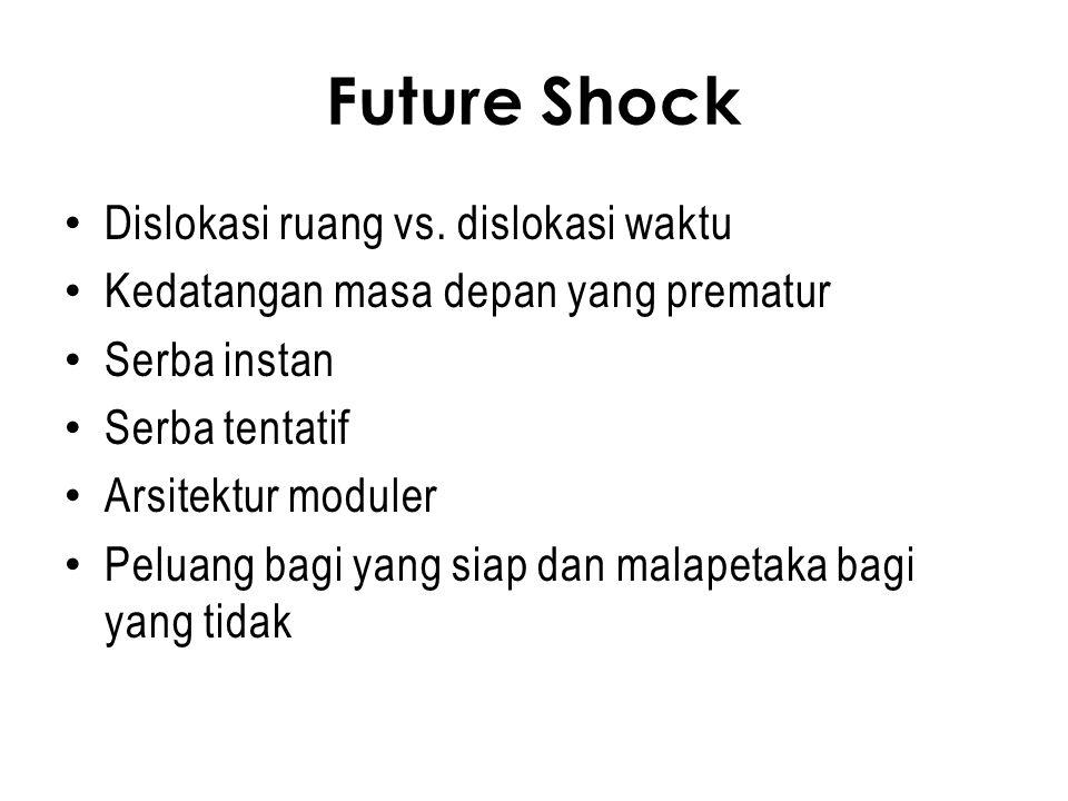 Future Shock Dislokasi ruang vs. dislokasi waktu Kedatangan masa depan yang prematur Serba instan Serba tentatif Arsitektur moduler Peluang bagi yang