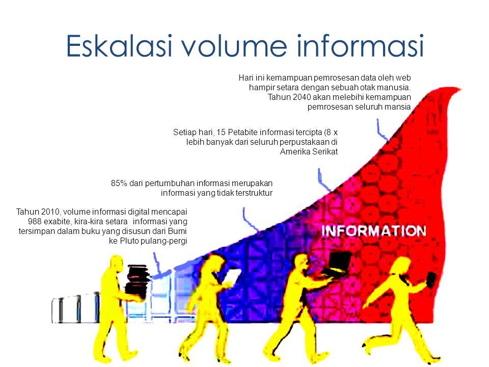 Eskalasi volume informasi Tahun 2010, volume informasi digital mencapai 988 exabite, kira-kira setara informasi yang tersimpan dalam buku yang disusun