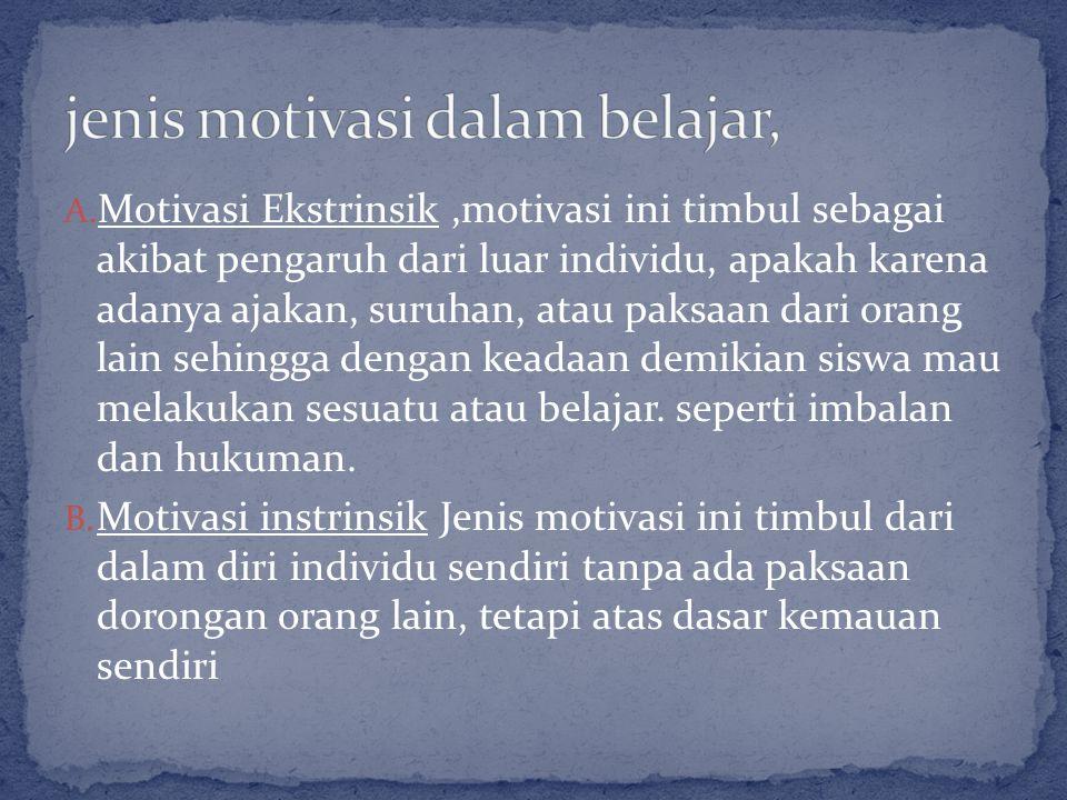 A. Motivasi Ekstrinsik,motivasi ini timbul sebagai akibat pengaruh dari luar individu, apakah karena adanya ajakan, suruhan, atau paksaan dari orang l