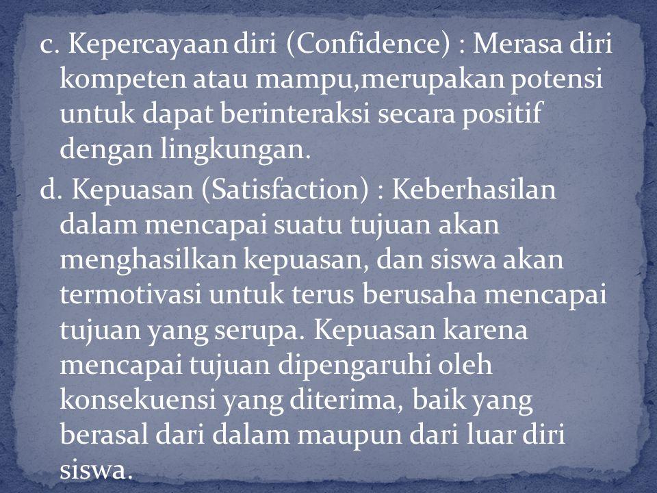 c. Kepercayaan diri (Confidence) : Merasa diri kompeten atau mampu,merupakan potensi untuk dapat berinteraksi secara positif dengan lingkungan. d. Kep