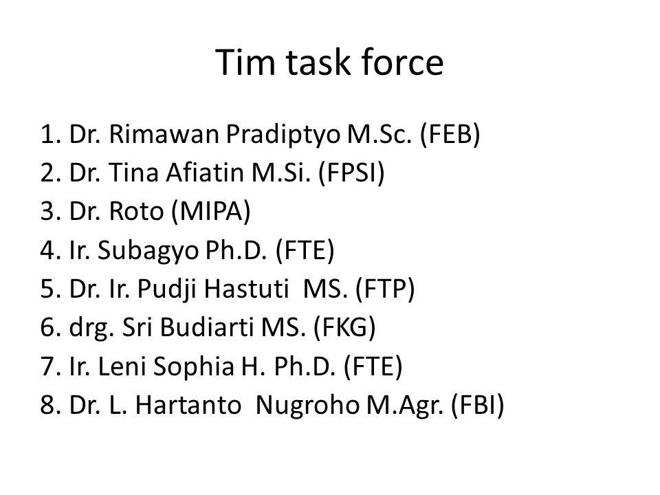 Tim task force 1. Dr. Rimawan Pradiptyo M.Sc. (FEB) 2. Dr. Tina Afiatin M.Si. (FPSI) 3. Dr. Roto (MIPA) 4. Ir. Subagyo Ph.D. (FTE) 5. Dr. Ir. Pudji Ha
