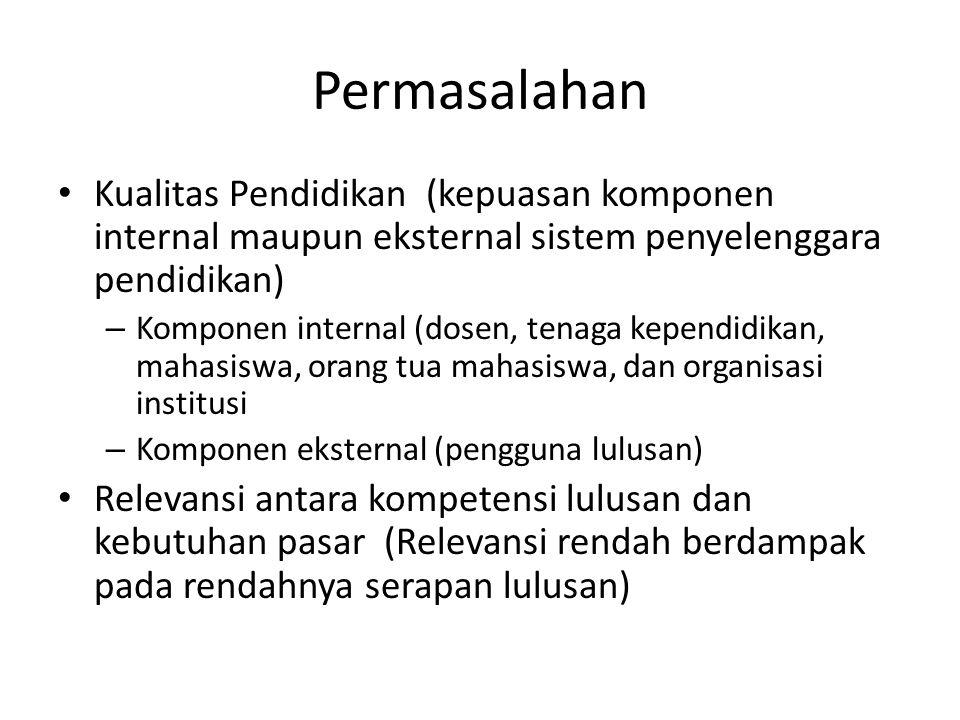 Permasalahan Kualitas Pendidikan (kepuasan komponen internal maupun eksternal sistem penyelenggara pendidikan) – Komponen internal (dosen, tenaga kepe