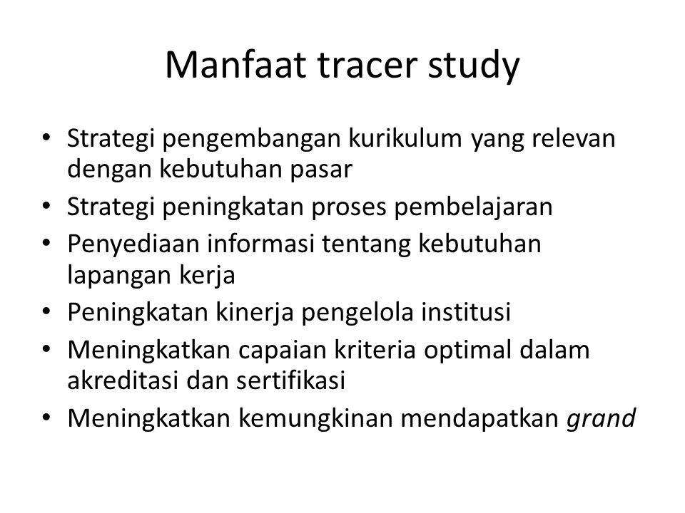 Manfaat tracer study Strategi pengembangan kurikulum yang relevan dengan kebutuhan pasar Strategi peningkatan proses pembelajaran Penyediaan informasi