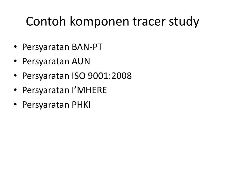Contoh komponen tracer study Persyaratan BAN-PT Persyaratan AUN Persyaratan ISO 9001:2008 Persyaratan I'MHERE Persyaratan PHKI