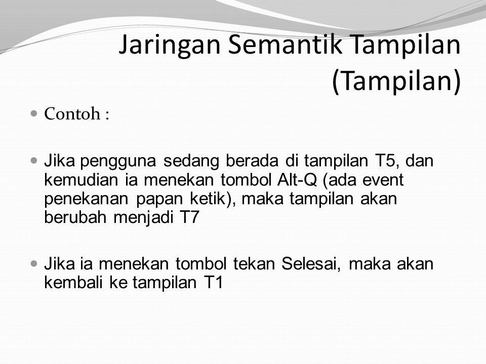 Jaringan Semantik Tampilan (Tampilan) Contoh : Jika pengguna sedang berada di tampilan T5, dan kemudian ia menekan tombol Alt-Q (ada event penekanan papan ketik), maka tampilan akan berubah menjadi T7 Jika ia menekan tombol tekan Selesai, maka akan kembali ke tampilan T1