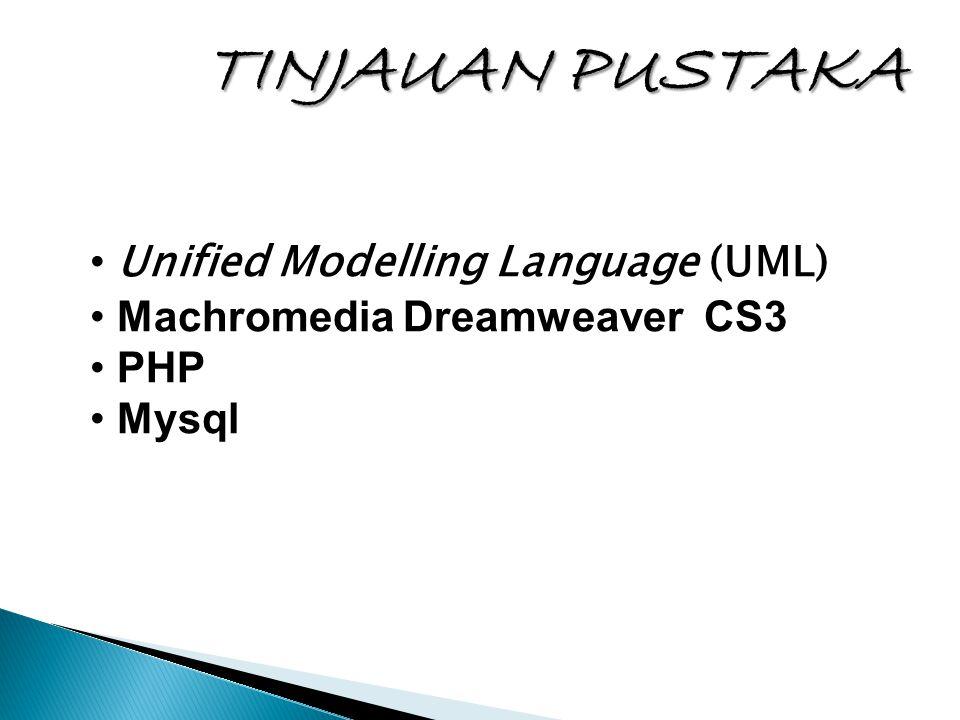 TINJAUAN PUSTAKA Unified Modelling Language (UML) Machromedia Dreamweaver CS3 PHP Mysql