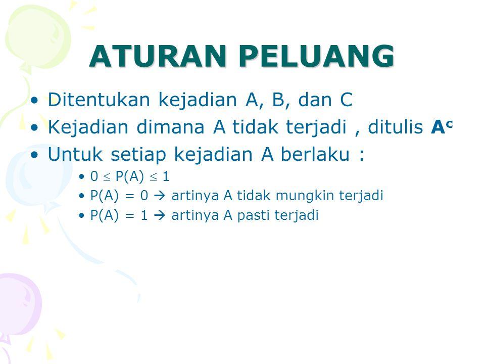 1.Aturan Perkalian Kejadian dimana A dan B terjadi bersama-sama, ditulis A  B atau AB Kejadian dimana A,B dan B terjadi bersama-sama, ditulis A  B  C atau ABC 2.Aturan Penjumlahan Kejadian dimana paling sedikit A atau B terjadi, ditulis A  B atau A + B Kejadian dimana paling sedikit A atau B atau C terjadi, ditulis A  B  C atau A+B+C Sifat-sifat : 1.P(A) + P(Ac) = 1 2.P(A  B) = P(A) + P(B) – P(A  B) 3.P(A  B  C) = P(A) + P(B) + P(C) – P(A  B) – P(A  C) – P(B  C) + P(A  B  C) 3.Probabilitas bersyarat Probabilitas akan terjadinya A jika diketahui B telah terjadi, ditulis P(A/B)
