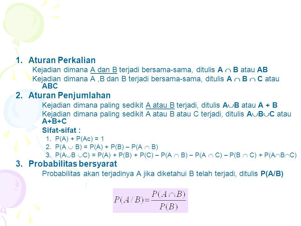 1.Aturan Perkalian Kejadian dimana A dan B terjadi bersama-sama, ditulis A  B atau AB Kejadian dimana A,B dan B terjadi bersama-sama, ditulis A  B 
