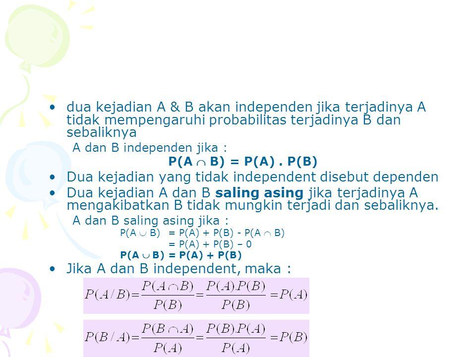 dua kejadian A & B akan independen jika terjadinya A tidak mempengaruhi probabilitas terjadinya B dan sebaliknya A dan B independen jika : P(A  B) =