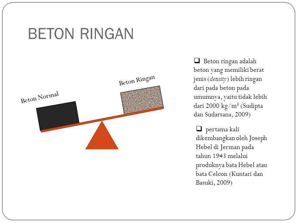 BETON RINGAN Beton Ringan Beton Normal  Beton ringan adalah beton yang memiliki berat jenis (density) lebih ringan dari pada beton pada umumnya, yait
