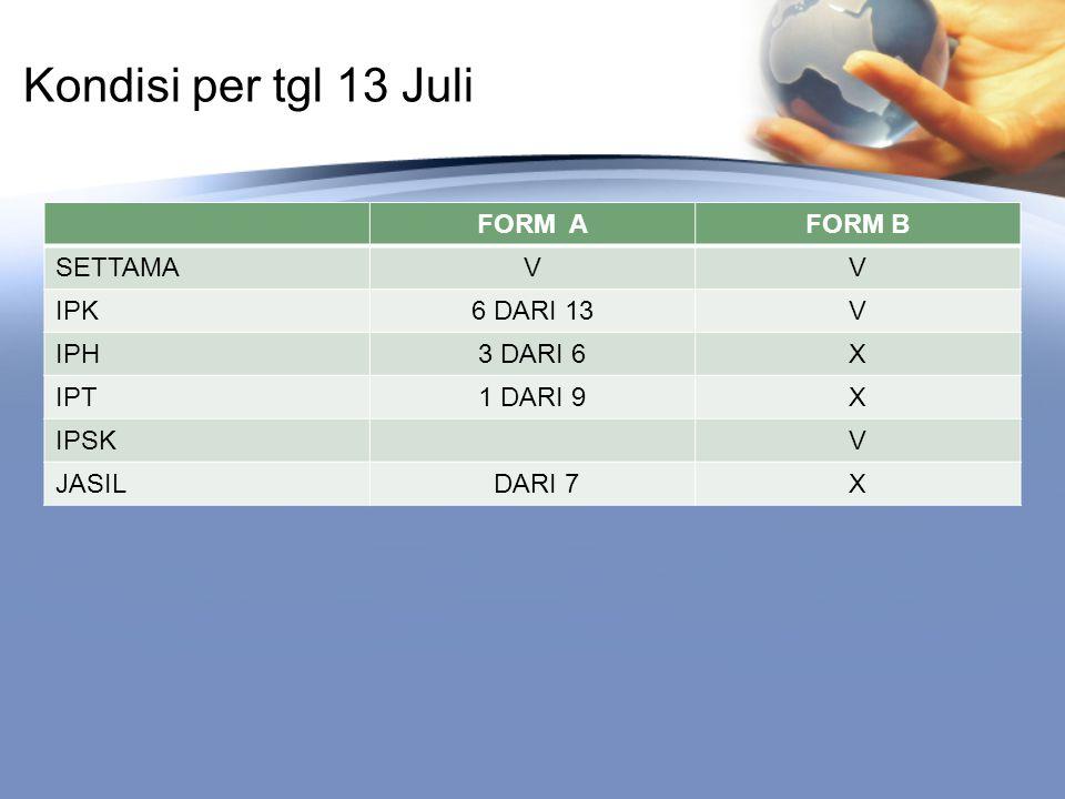 Kondisi per tgl 13 Juli FORM AFORM B SETTAMAVV IPK6 DARI 13V IPH3 DARI 6X IPT1 DARI 9X IPSKV JASIL DARI 7X