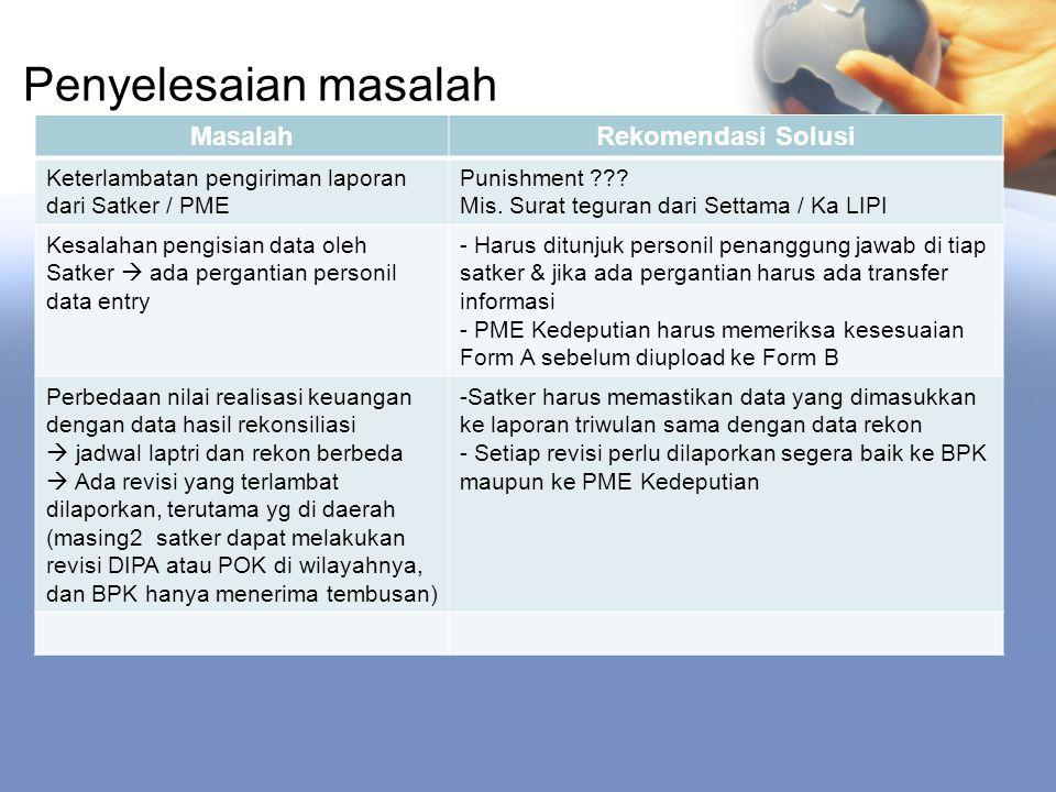 Penyelesaian masalah MasalahRekomendasi Solusi Keterlambatan pengiriman laporan dari Satker / PME Punishment ??.