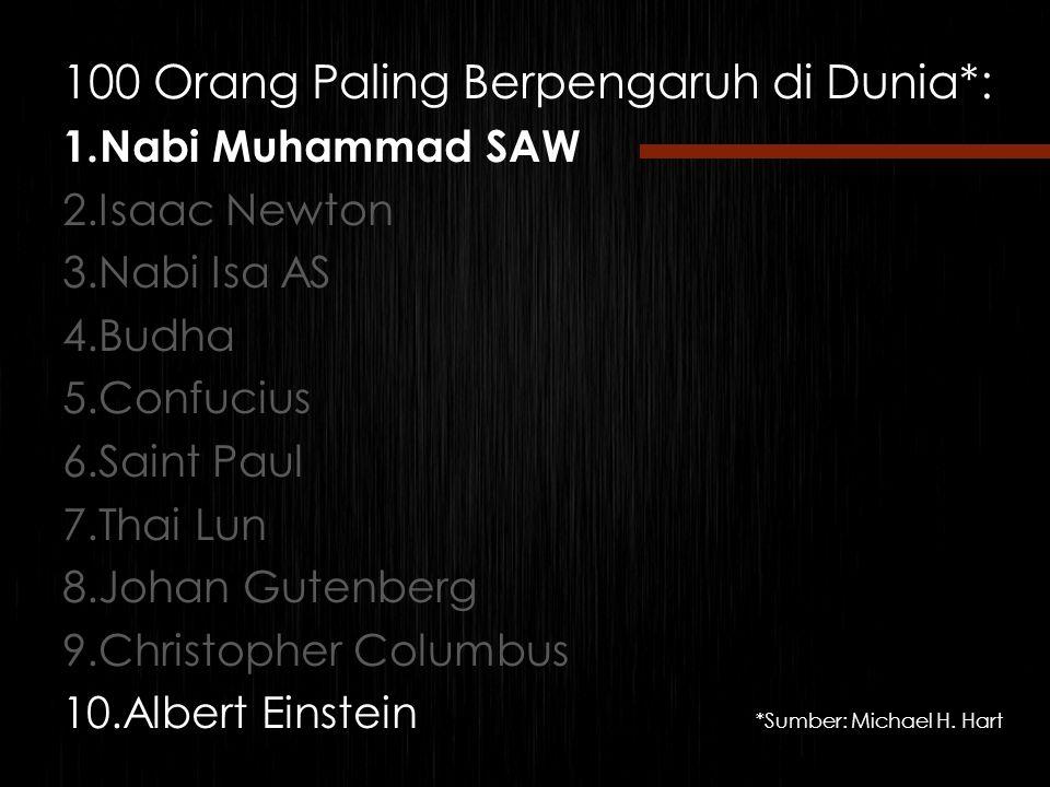100 Orang Paling Berpengaruh di Dunia*: 1.Nabi Muhammad SAW 2.Isaac Newton 3.Nabi Isa AS 4.Budha 5.Confucius 6.Saint Paul 7.Thai Lun 8.Johan Gutenberg
