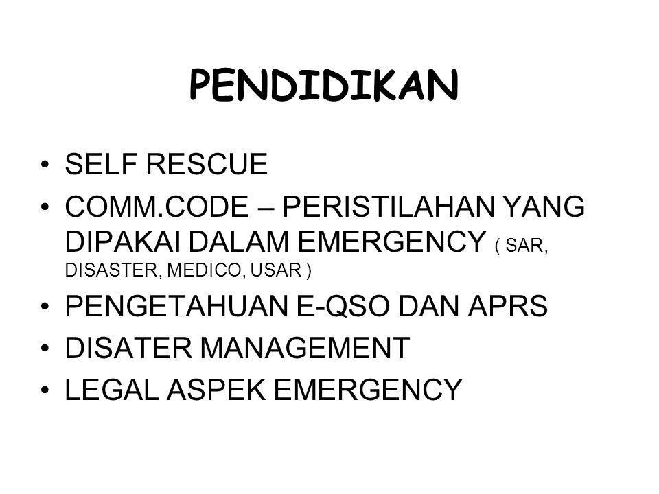 PENDIDIKAN SELF RESCUE COMM.CODE – PERISTILAHAN YANG DIPAKAI DALAM EMERGENCY ( SAR, DISASTER, MEDICO, USAR ) PENGETAHUAN E-QSO DAN APRS DISATER MANAGE