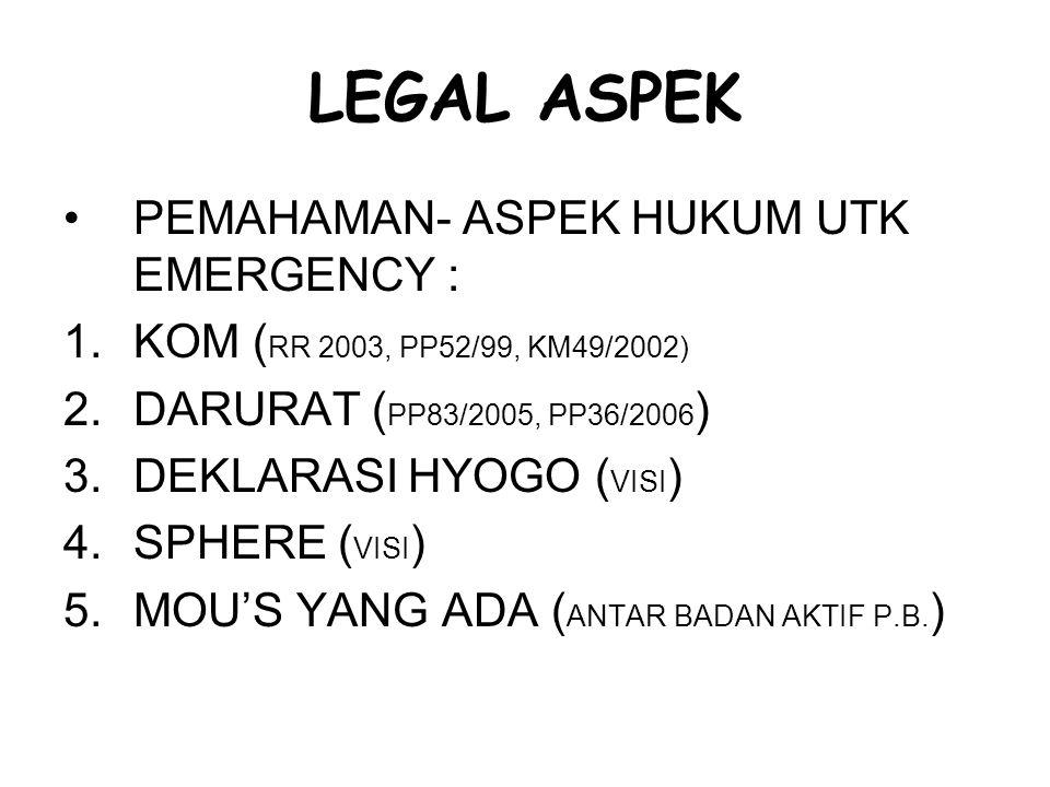 LEGAL ASPEK PEMAHAMAN- ASPEK HUKUM UTK EMERGENCY : 1.KOM ( RR 2003, PP52/99, KM49/2002) 2.DARURAT ( PP83/2005, PP36/2006 ) 3.DEKLARASI HYOGO ( VISI )