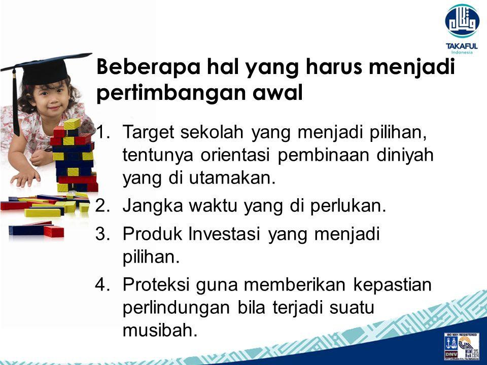 1.Target sekolah yang menjadi pilihan, tentunya orientasi pembinaan diniyah yang di utamakan. 2.Jangka waktu yang di perlukan. 3.Produk Investasi yang