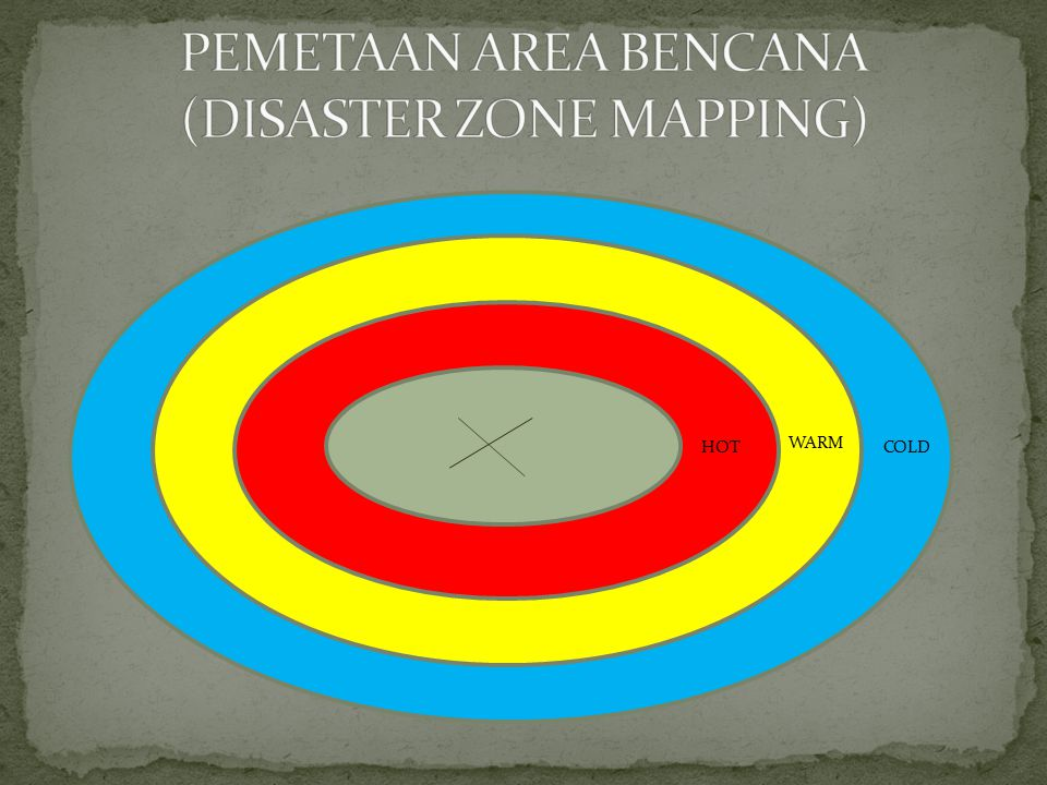 5 AREA BENCANA AREA 3 : Daerah Bebas ( Cold Zone ) AREA 2 : Daerah Terbatas ( Warm Zone ) AREA 1 : Daerah kejadian ( Hot Zone )
