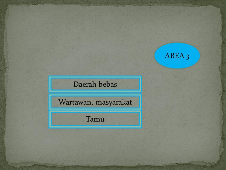 Area 2 Daerah terbatas Untuk petugas khusus Petugas kesehatan, logitk, investigasi
