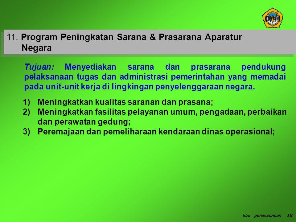 11.Program Peningkatan Sarana & Prasarana Aparatur Negara 11.