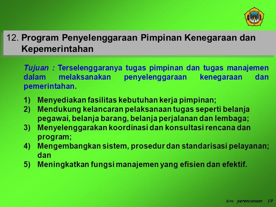 12.Program Penyelenggaraan Pimpinan Kenegaraan dan Kepemerintahan 12.
