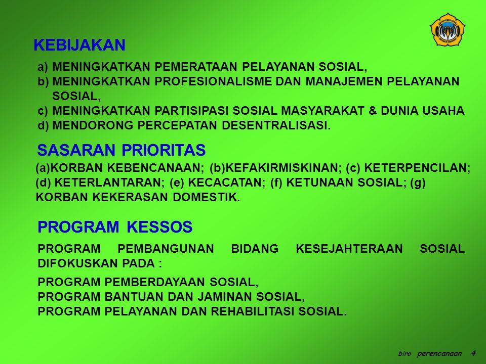 KEBIJAKAN a)MENINGKATKAN PEMERATAAN PELAYANAN SOSIAL, b)MENINGKATKAN PROFESIONALISME DAN MANAJEMEN PELAYANAN SOSIAL, c)MENINGKATKAN PARTISIPASI SOSIAL MASYARAKAT & DUNIA USAHA d)MENDORONG PERCEPATAN DESENTRALISASI.