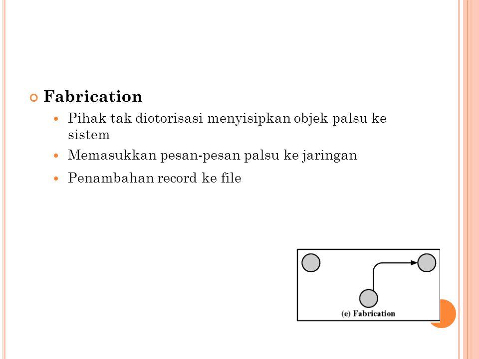 Fabrication Pihak tak diotorisasi menyisipkan objek palsu ke sistem Memasukkan pesan-pesan palsu ke jaringan Penambahan record ke file