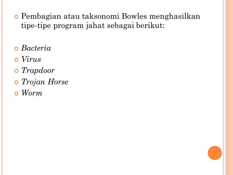 Pembagian atau taksonomi Bowles menghasilkan tipe-tipe program jahat sebagai berikut: Bacteria Virus Trapdoor Trojan Horse Worm