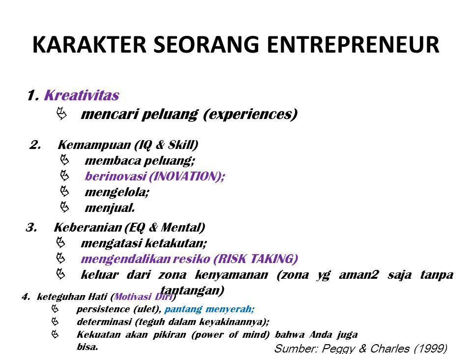 KARAKTER SEORANG ENTREPRENEUR 1. Kreativitas  mencari peluang (experiences) 2.Kemampuan (IQ & Skill)  membaca peluang;  berinovasi (INOVATION);  m