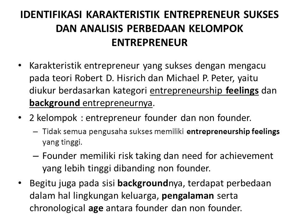 Karakteristik entrepreneur yang sukses dengan mengacu pada teori Robert D. Hisrich dan Michael P. Peter, yaitu diukur berdasarkan kategori entrepreneu