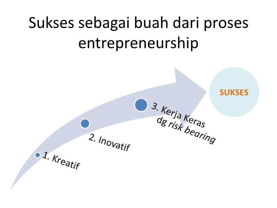 Sukses sebagai buah dari proses entrepreneurship 1. Kreatif 2. Inovatif 3. Kerja Keras dg risk bearing SUKSES