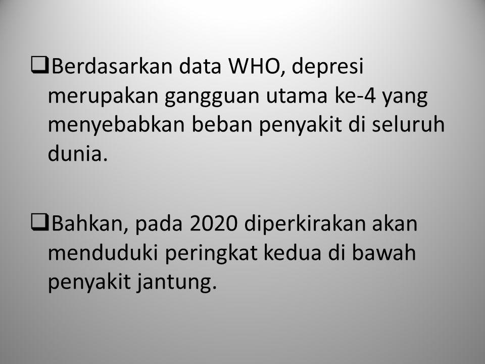  Berdasarkan data WHO, depresi merupakan gangguan utama ke-4 yang menyebabkan beban penyakit di seluruh dunia.  Bahkan, pada 2020 diperkirakan akan
