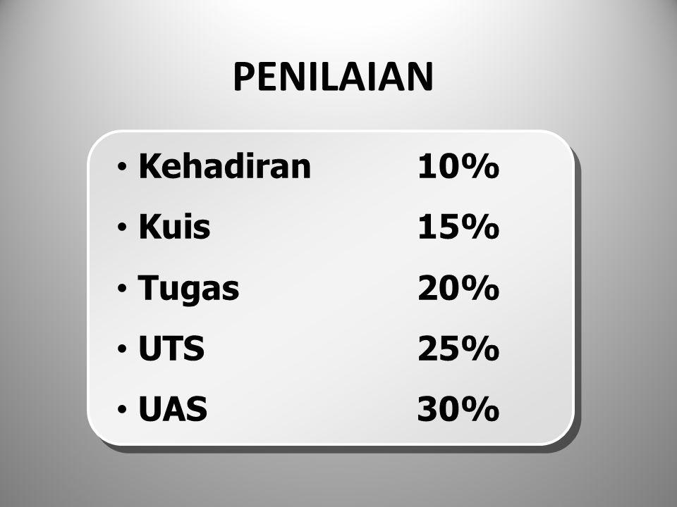 PENILAIAN Kehadiran 10% Kuis 15% Tugas 20% UTS 25% UAS 30%