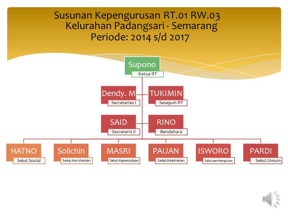 Program Kerja RT.01 / RW.03 Kel.Padangsari- Banyumanik