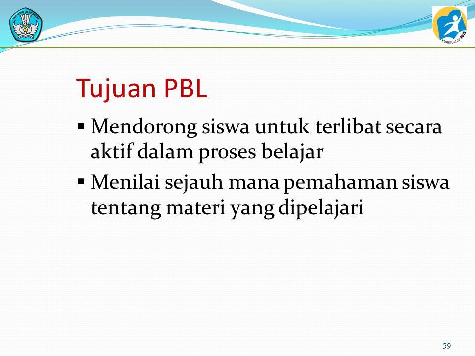 Prinsip Dasar  Pembelajaran berangkat dari adanya masalah (soal, pertanyaan, dsb) yang perlu diselesaikan  Masalah yang dihadapi akan merangsang sis