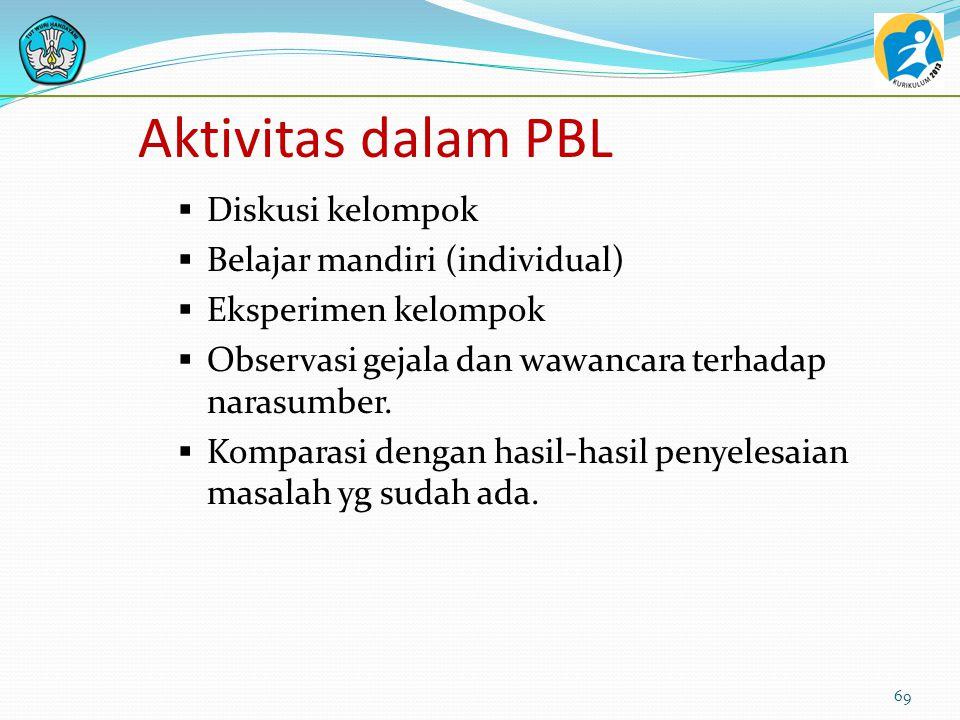 Sumber Pembelajaran  Bahan bacaan (baik yg disediakan secara langsung maupun yg ada di sekitar tempat belajar)  Informasi dari narasumber (ada dijel
