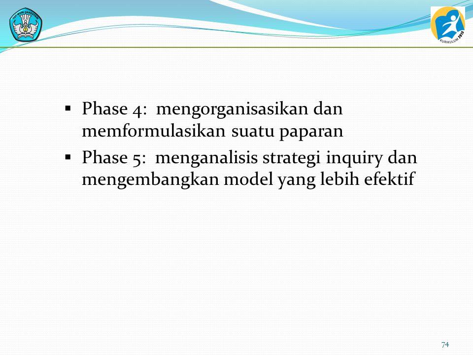 Langkah Pembelajaran  Phase 1 ; Mengidentifikasi Masalah  Phase 2 : Mengumpulkan informasi yang dilihat dan dialami terkait dengan masalah  Phase 3
