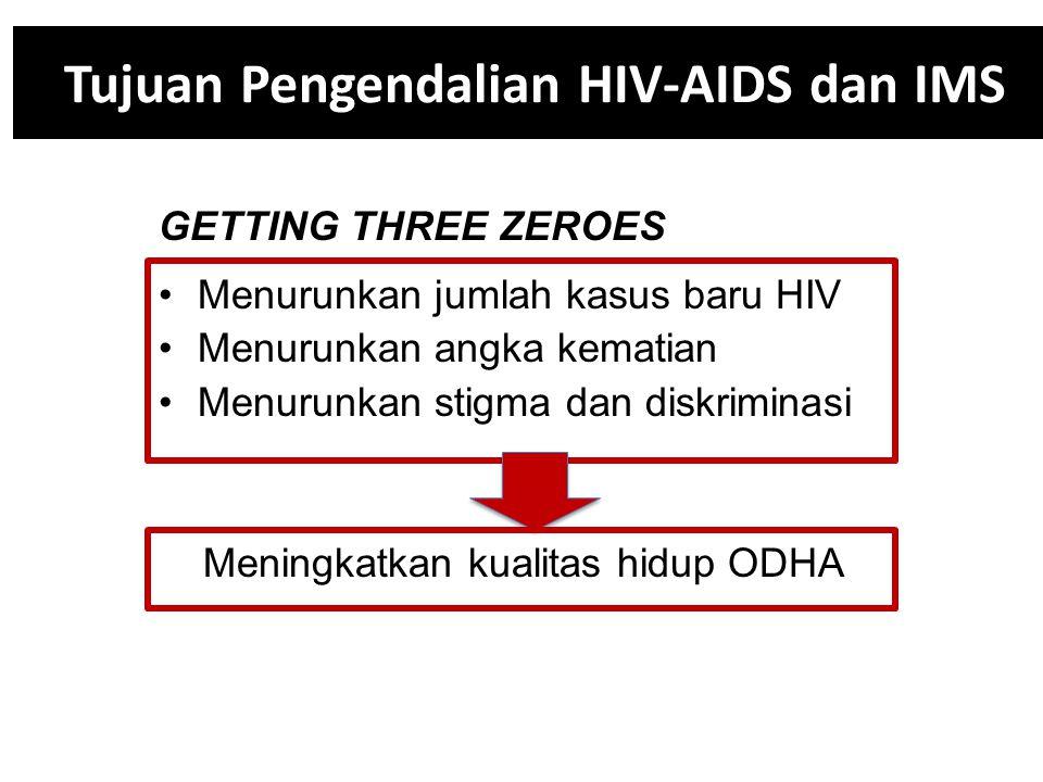 Tujuan Pengendalian HIV-AIDS dan IMS GETTING THREE ZEROES Menurunkan jumlah kasus baru HIV Menurunkan angka kematian Menurunkan stigma dan diskriminas