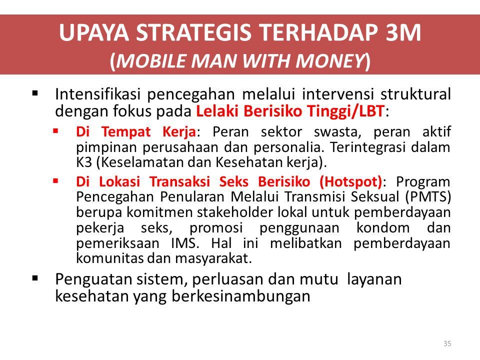 UPAYA STRATEGIS TERHADAP 3M (MOBILE MAN WITH MONEY)  Intensifikasi pencegahan melalui intervensi struktural dengan fokus pada Lelaki Berisiko Tinggi/