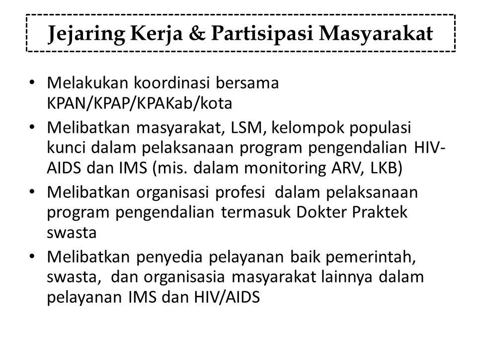 Jejaring Kerja & Partisipasi Masyarakat Melakukan koordinasi bersama KPAN/KPAP/KPAKab/kota Melibatkan masyarakat, LSM, kelompok populasi kunci dalam p