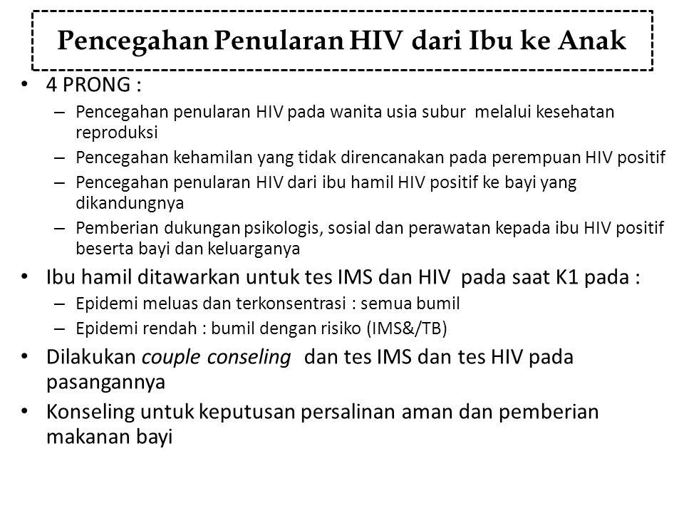 Pencegahan Penularan HIV dari Ibu ke Anak 4 PRONG : – Pencegahan penularan HIV pada wanita usia subur melalui kesehatan reproduksi – Pencegahan kehami