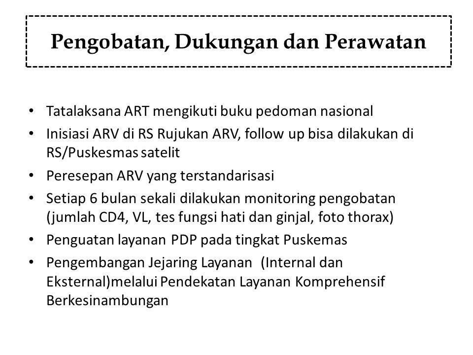 Pengobatan, Dukungan dan Perawatan Tatalaksana ART mengikuti buku pedoman nasional Inisiasi ARV di RS Rujukan ARV, follow up bisa dilakukan di RS/Pusk