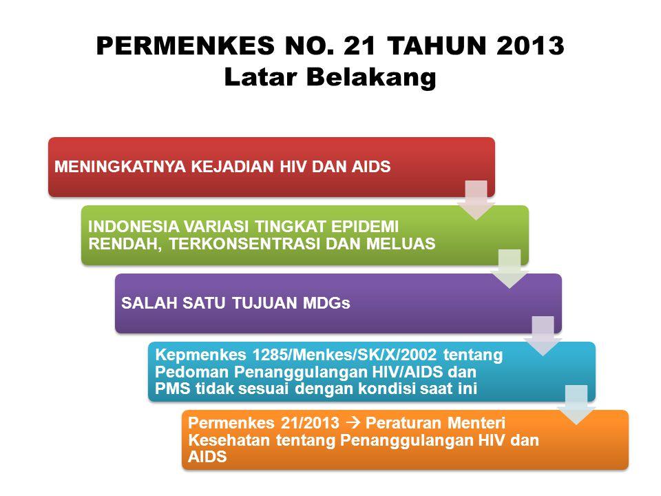 PERMENKES NO. 21 TAHUN 2013 Latar Belakang MENINGKATNYA KEJADIAN HIV DAN AIDS INDONESIA VARIASI TINGKAT EPIDEMI RENDAH, TERKONSENTRASI DAN MELUAS SALA