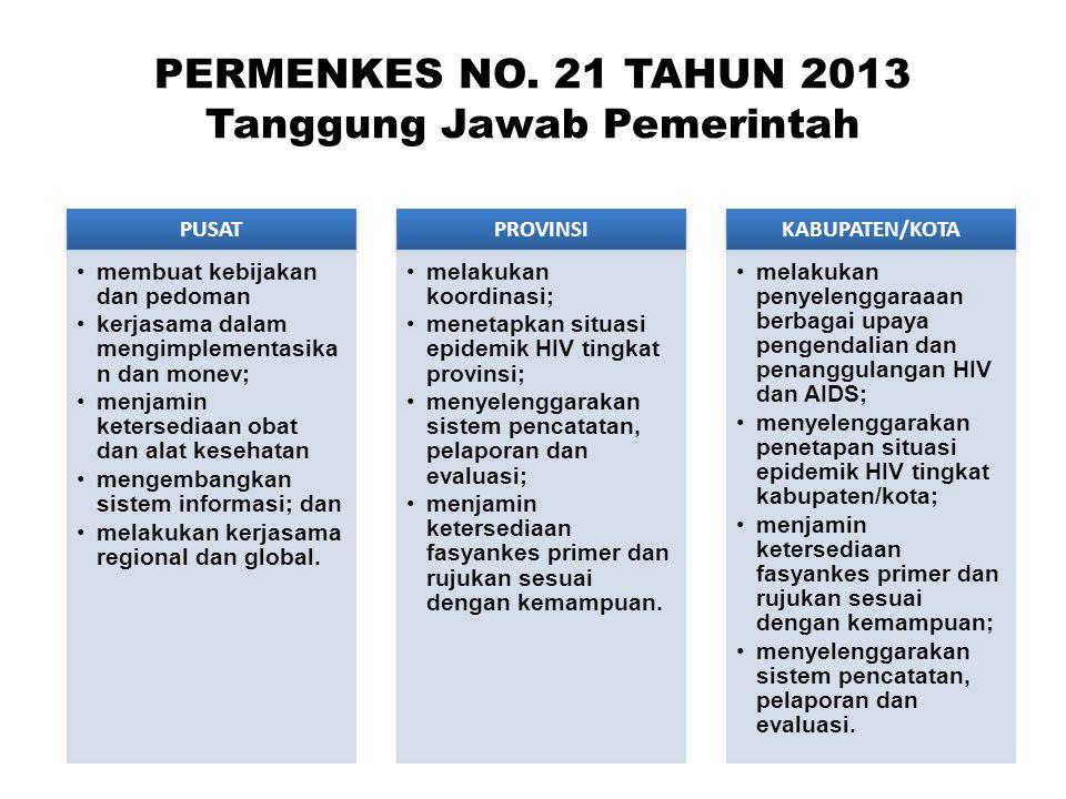 PERMENKES NO. 21 TAHUN 2013 Tanggung Jawab Pemerintah PUSAT membuat kebijakan dan pedoman kerjasama dalam mengimplementasika n dan monev; menjamin ket